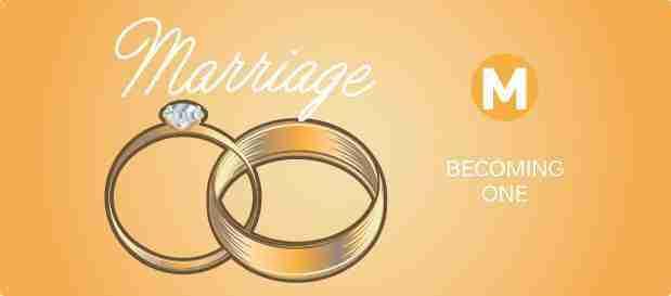 HealingCaring_Subpage_Marriagev2